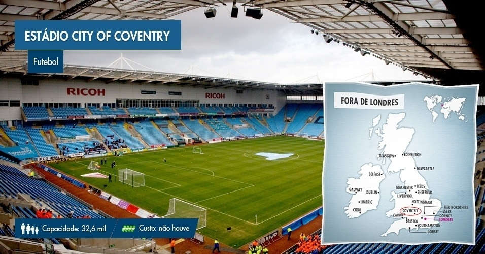 O estádio City of Coventry, em Coventry