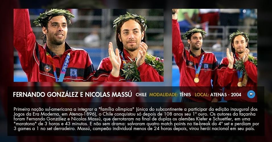 Os chilenos Fernando González e Nicolas Massú (dir.), com as medalhas de ouro conquistadas em Atenas-2004