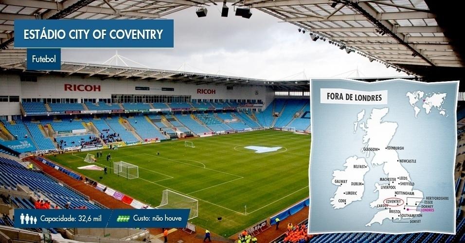 O estádio City of Coventry, em Coventry