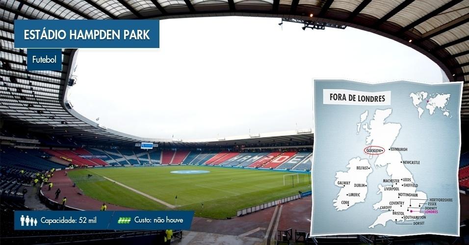 O estádio Hampden Park, em Glasgow