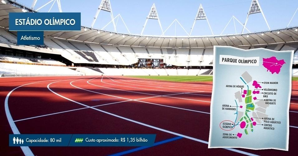 O Estádio Olímpico de Londres