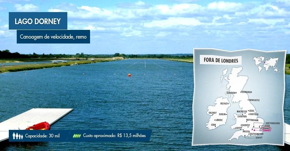 O Lago Dorney, em Dorney