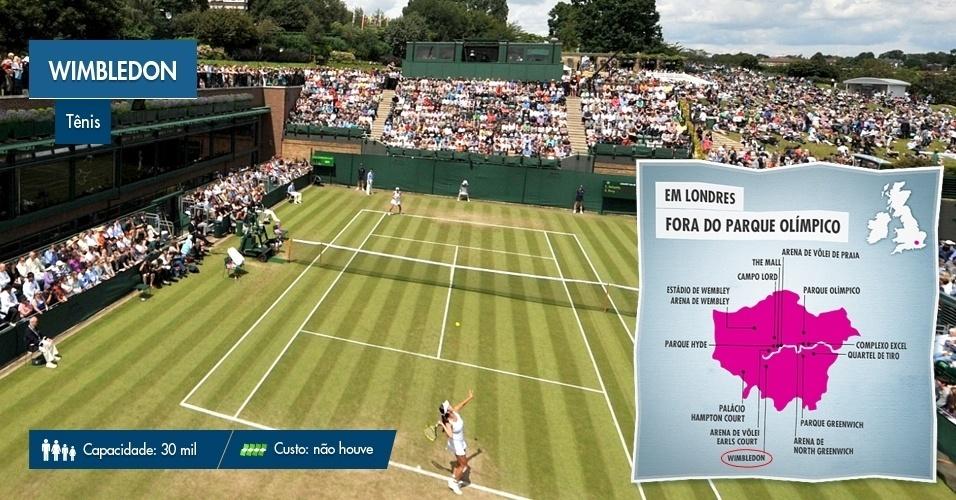 Wimbledon, em Londres